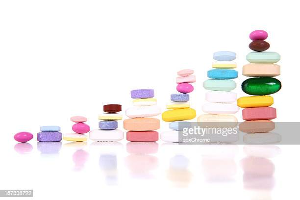 Aumento del costo de fármacos Prescripton