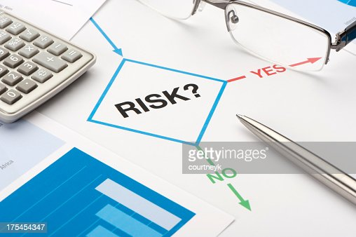 Diagramma di rischio