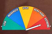 Risk indicator dash board