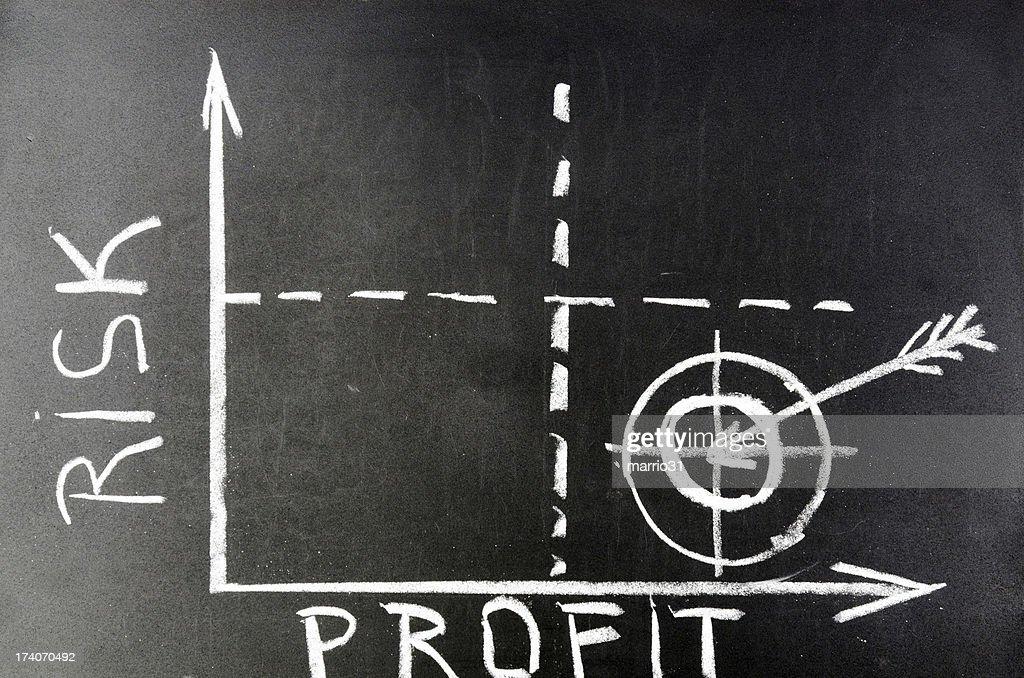 Risk-Profit
