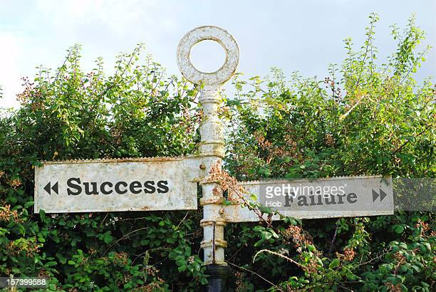 Panneau indiquant les panneaux de succès et d'échec