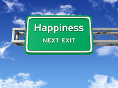 Road Sign with HAPPINESS and Sky