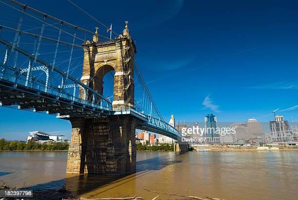 Roebling Suspension Bridge and Cincinnati skyline