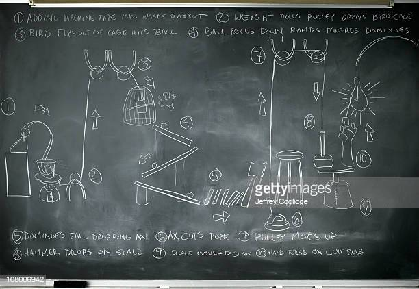 Rube Goldberg Machine on Blackboard