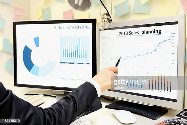 Sale-Planung