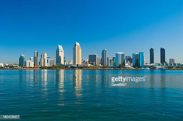 San Diego Waterfront Skyline