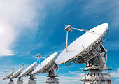 3d rendering satellite dish with blue sky background
