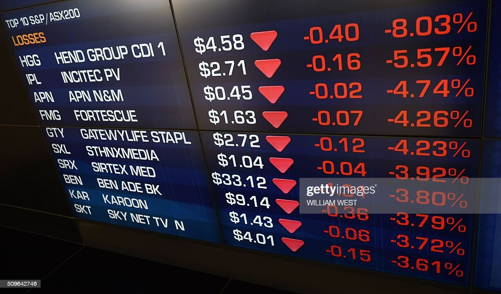 A screen at the Australian Securities Exchange (ASX) shows losses made by companies during early trading in Sydney on February 12, 2016. The Australian market has been under pressure this week due to concerns of a global recession. AFP PHOTO / WILLIAM WEST / AFP / WILLIAM WEST