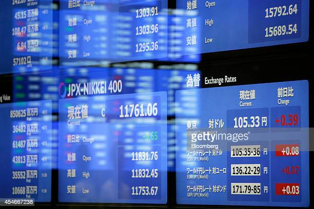 A screen bottom right displays the exchange rate of the yen against the US dollar top at the Tokyo Stock Exchange operated by Japan Exchange Group...