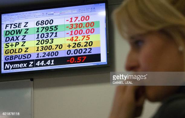 A screen displays the state of global markets including the FTSE DOW and DAX indexes as a trader from ETX Capital works in central London on November...
