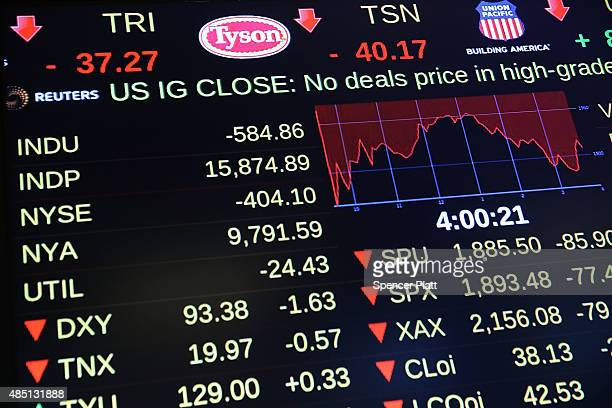 A screen on the floor of the New York Stock Exchange shows market numbers towards the close of the day on August 24 2015 in New York City As the...
