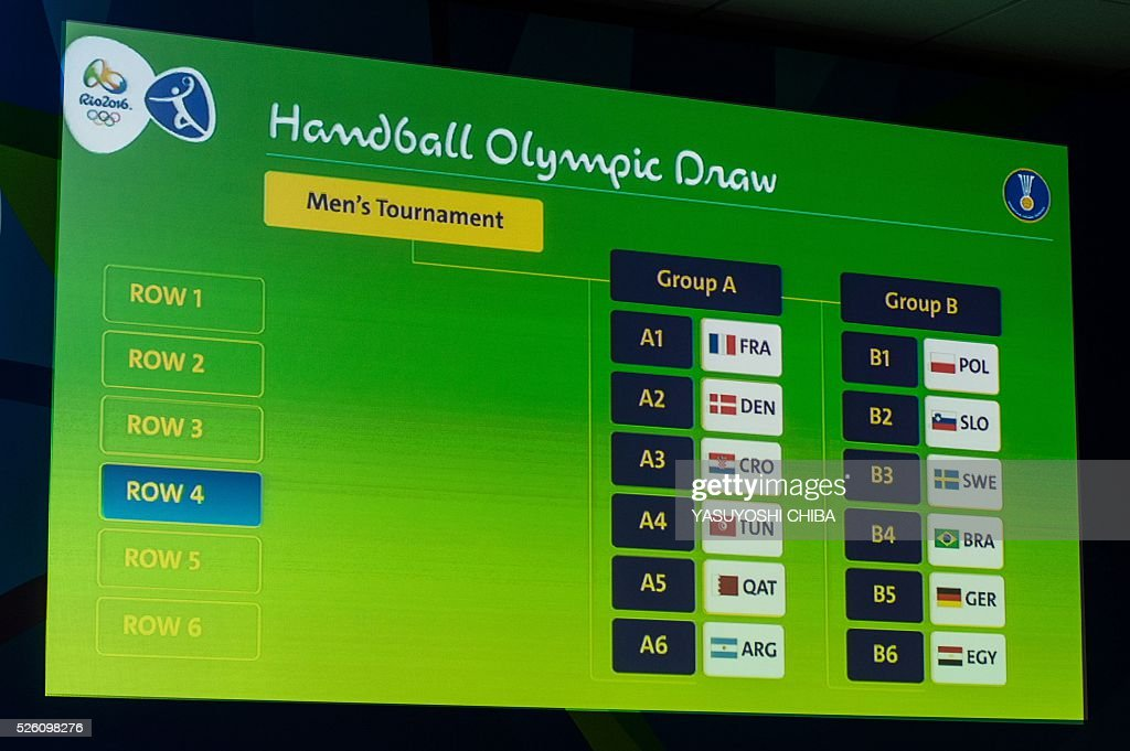 A screen shows the result of the draw for the men's handball tournament of the Rio 2016 Olympic Games at the Future Arena of the Olympic Park in Rio de Janeiro, Brazil, on April 29, 2016. / AFP / YASUYOSHI