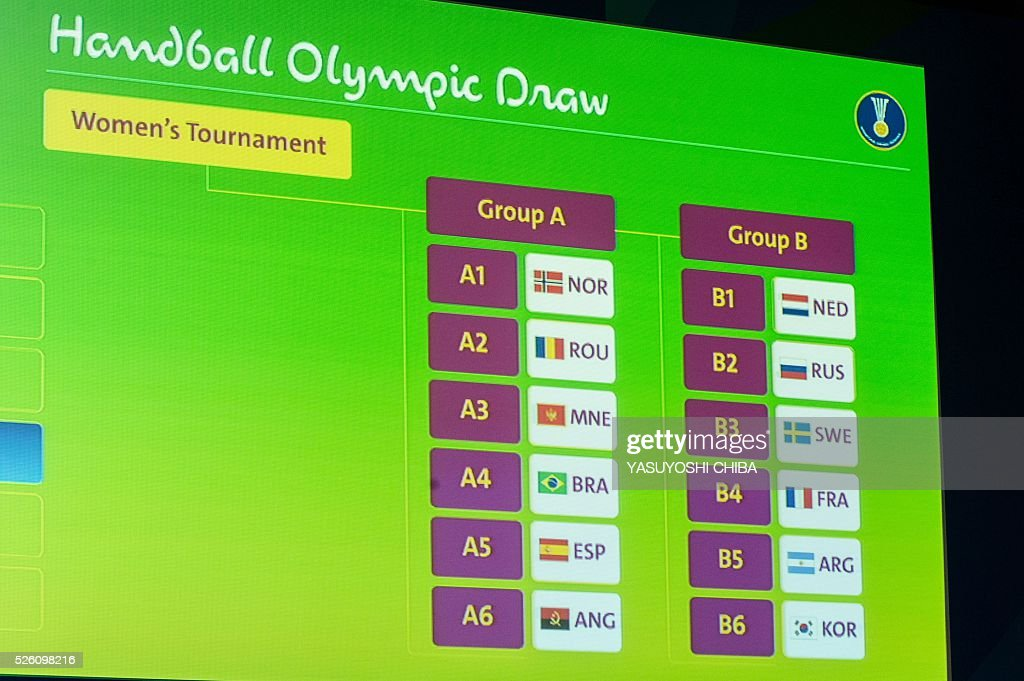 A screen shows the result of the draw for the women's handball tournament of the Rio 2016 Olympic Games at the Future Arena of the Olympic Park in Rio de Janeiro, Brazil, on April 29, 2016. / AFP / YASUYOSHI