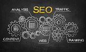 SEO search engine optimization concept on blackboard
