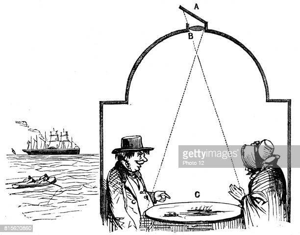 Seaside visitors paying a visit to the camera obscura The viewers sat in a darkened chamber the scene around was collected by the mirror and passed...