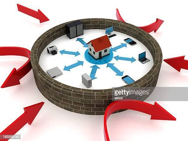 安全なネットワーク