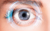Security retina scanner on woman blue eye