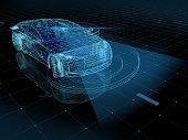 Self drive car, autopilot, driverless car