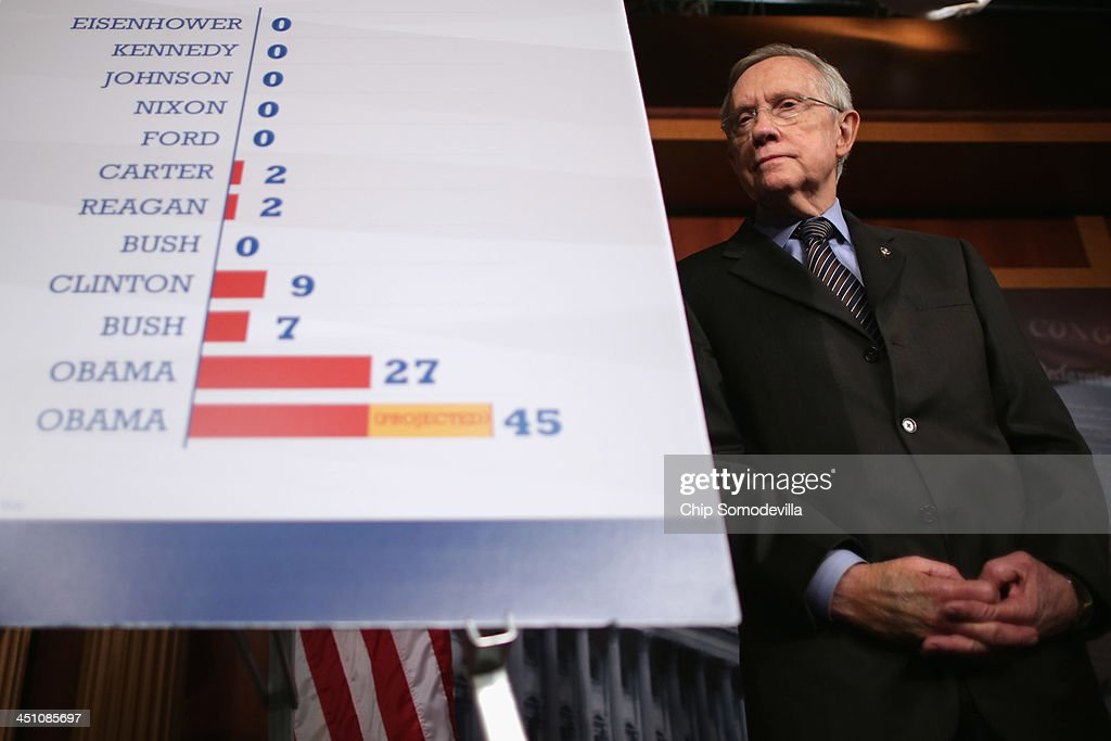Senate Majority Leader <a gi-track='captionPersonalityLinkClicked' href=/galleries/search?phrase=Harry+Reid+-+Politician&family=editorial&specificpeople=203136 ng-click='$event.stopPropagation()'>Harry Reid</a> (D-NV) talks to reporters about the use of the 'nuclear option' at the U.S. Capitol November 21, 2013 in Washington, DC. The Senate voted 52-48 to invoke the so-called 'nuclear option', voting to change Senate rules on the controversial filibuster for most presidential nominations with a simple majority vote.