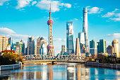 Shanghai skyline behind the Garden Bridge (The Bund view)