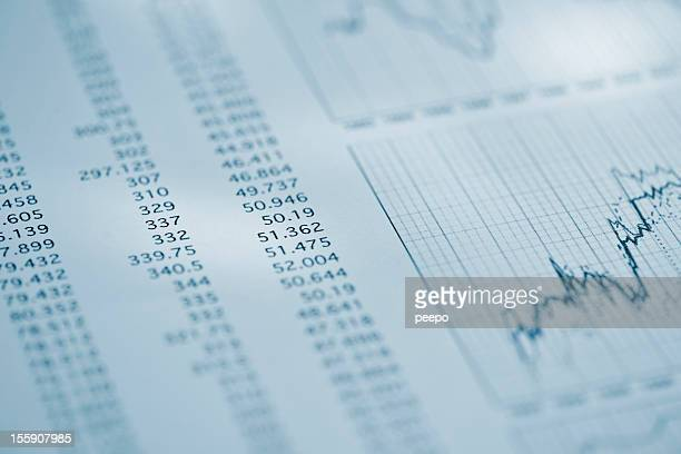 sheet of financial data