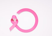 Sign of Breast cancer awareness month, pink ribbon isolated on white, 3d rendering.