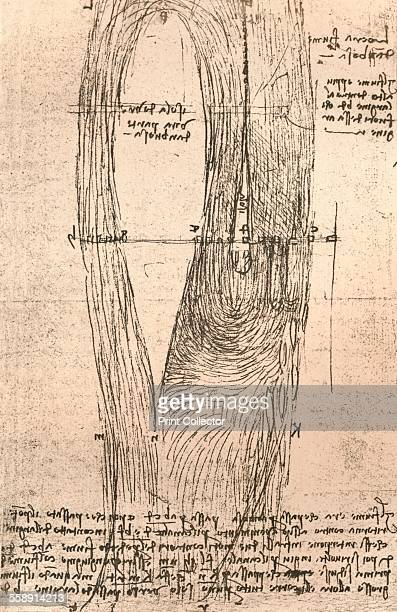 Sketch map of the Loire at Amboise France c1472c1519 From The Literary Works of Leonardo Da Vinci Vol II by Jean Paul Richter PH DR [Sampson Low...