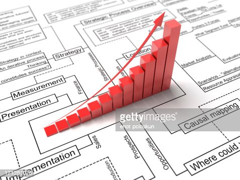Skim matrix with scaled up level profits and an arrow