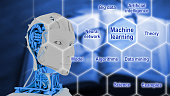 Hexagon grid with various terms for machine learning with a robot head 3D illustration