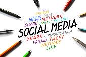 """""""Social media"""" - handwritten words, pens, white background."""