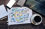 Business, Technology, Internet and Social network concept, Social media marketing. Top view of work place, cup of coffee, laptop, smartphone, notebook