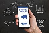 Social media marketing network communication mobile phone app