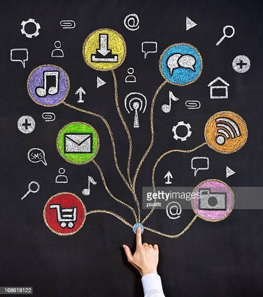 ソーシャルネットワークのコンセプト