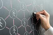 Hand draw social network on black board using chalk
