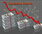 The Socialist future is to run America out of money.