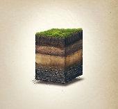 Soil,  slice, layers, 3d, organic, subsoil