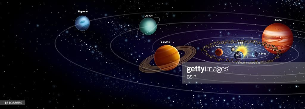 Solar System Pictures   Getty Images