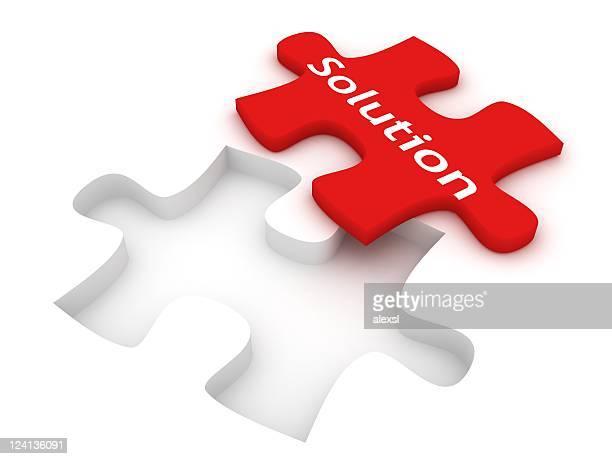Concept de Solution