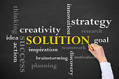Solution Concept Word on Blackboard