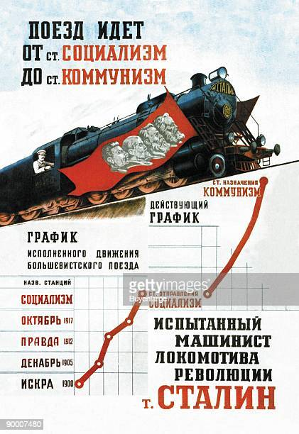 Soviet Five Year Plan Chart with large Steam Train accentuatring the Rise of Production