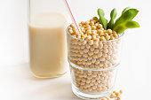 Soy Milk Concept