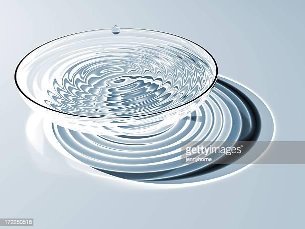 Spa-Wasser