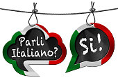 Two speech bubbles with Italian flag and text Parli Italiano? Si! (Do you speak Italian?). Isolated on white