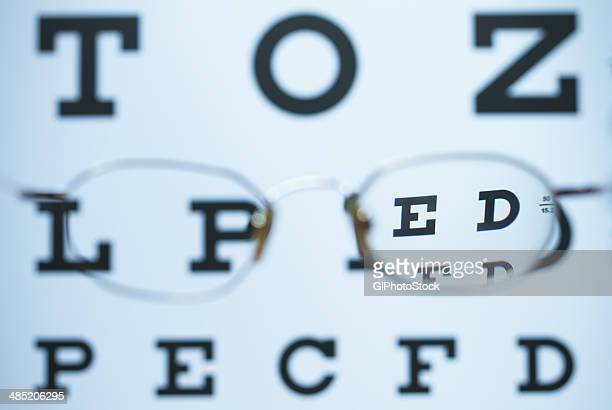 Spectacles with one myopic lens (negative) and the other is missing are used to look at the Snellen eye chart. The image is in focus when looking through the lens