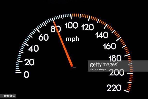 Speedometer 80 mph