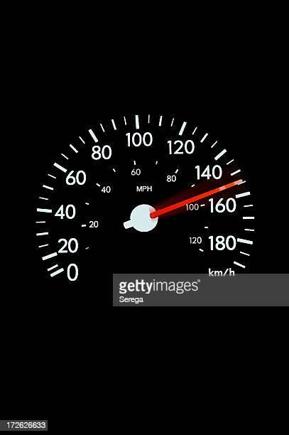 Tachometer-blur