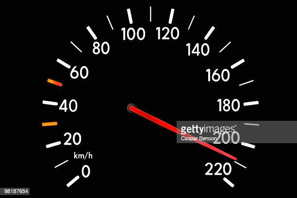 A speedometer