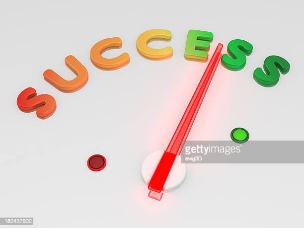 Speedometer - Success
