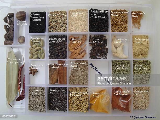 Spice Box, Masala Dabba