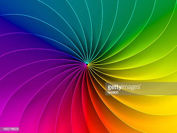 Spiral chromatic color wheel of primary colors